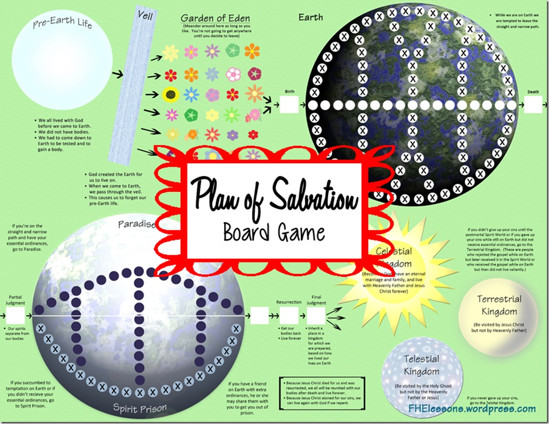 Plan of Salvation game from fhelessons.wordpress.com